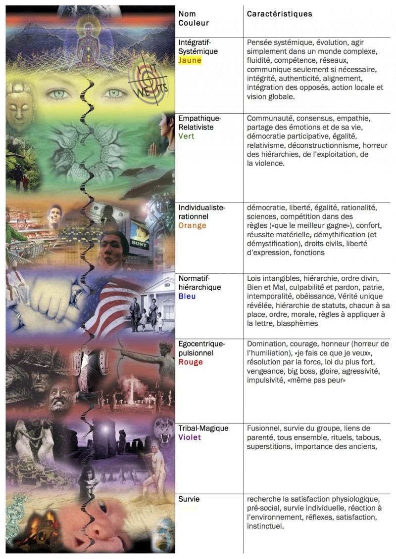 spirale-description